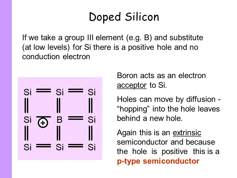 Doped Silicon If we take a group III element (e.g. B) and substitute (at low levels) for Si there is a positive hole and no conduction electron.