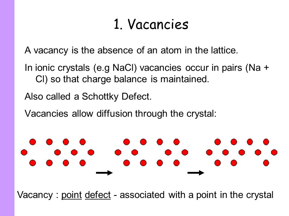1. Vacancies A vacancy is the absence of an atom in the lattice.