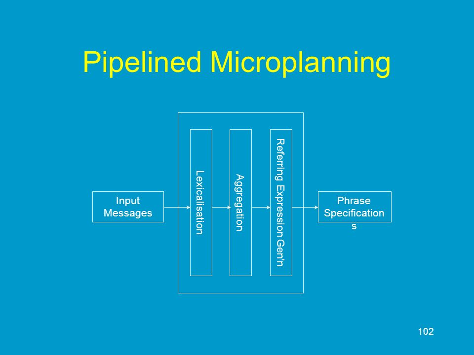 Pipelined Microplanning