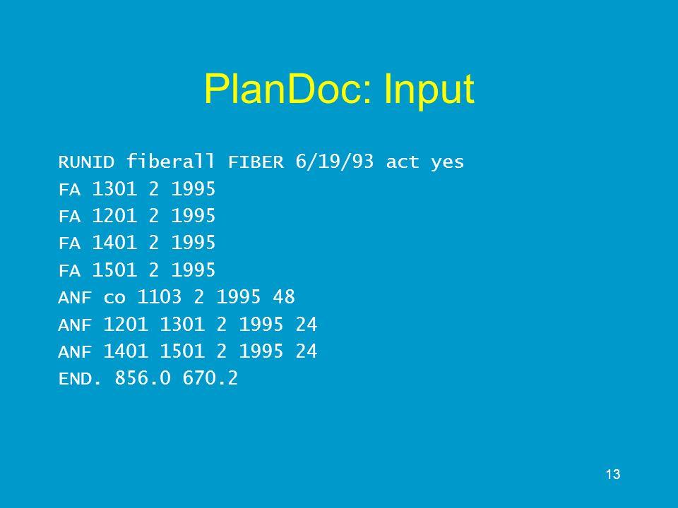 PlanDoc: Input RUNID fiberall FIBER 6/19/93 act yes FA 1301 2 1995