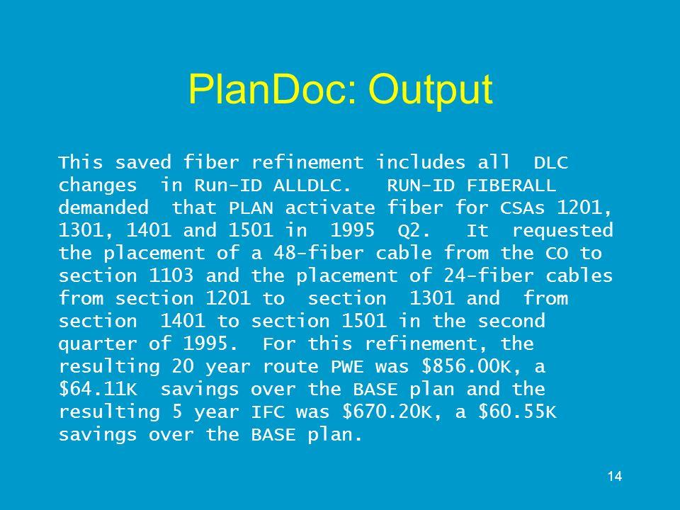 PlanDoc: Output