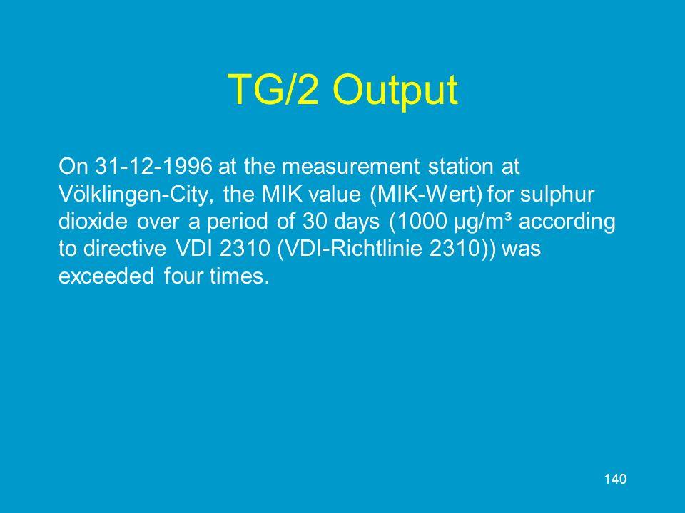 TG/2 Output
