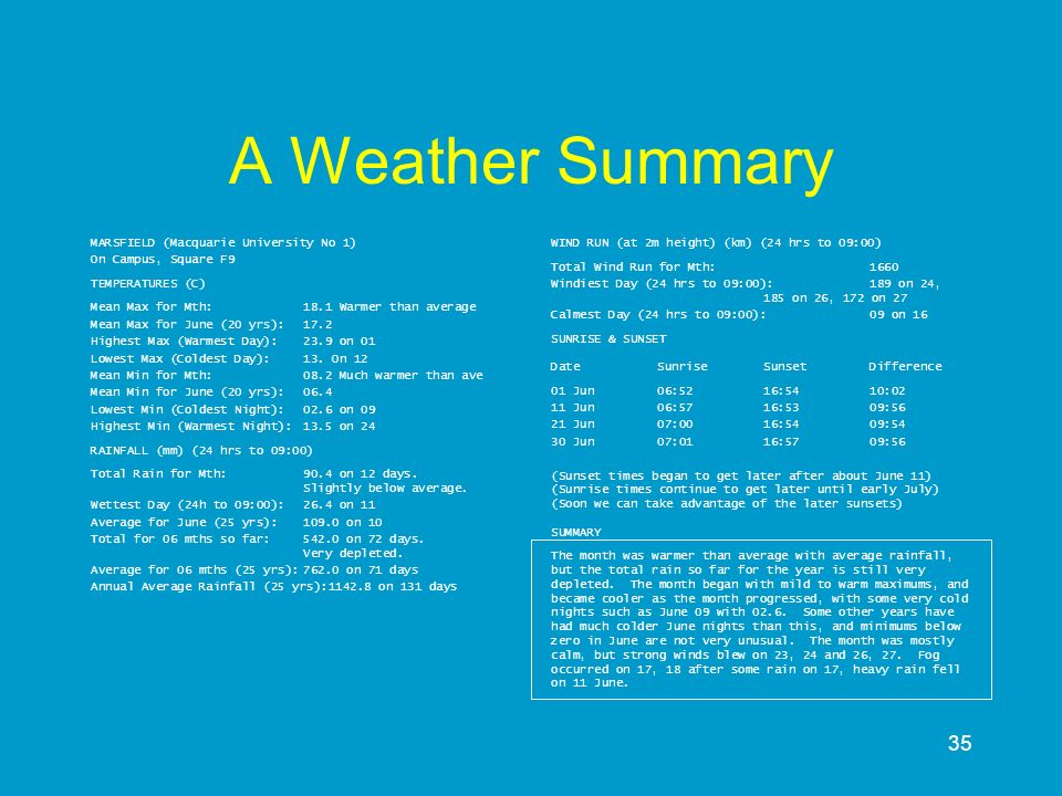 A Weather Summary MARSFIELD (Macquarie University No 1)