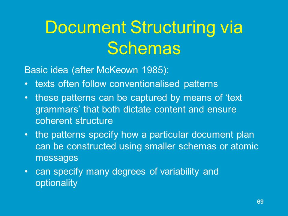 Document Structuring via Schemas