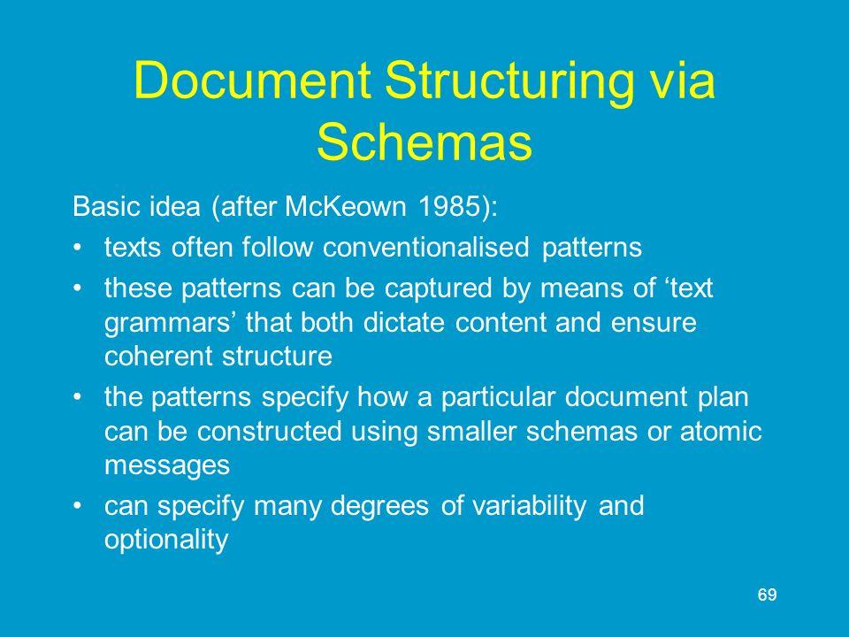 Document Structuring via Schemas