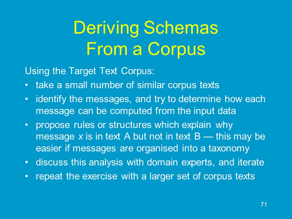 Deriving Schemas From a Corpus