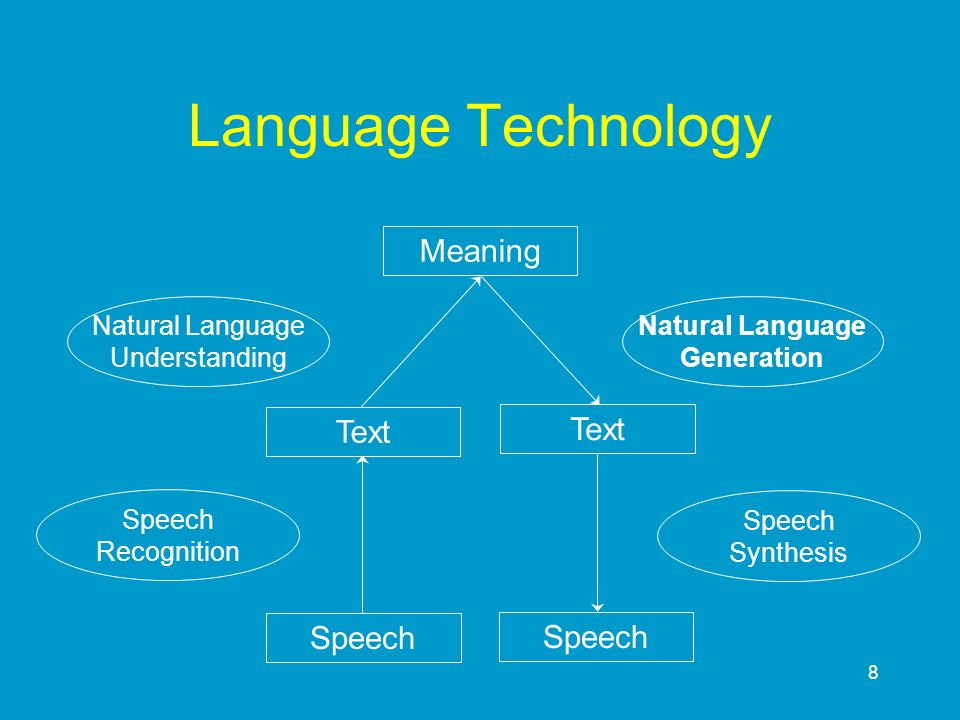 Natural Language Generation