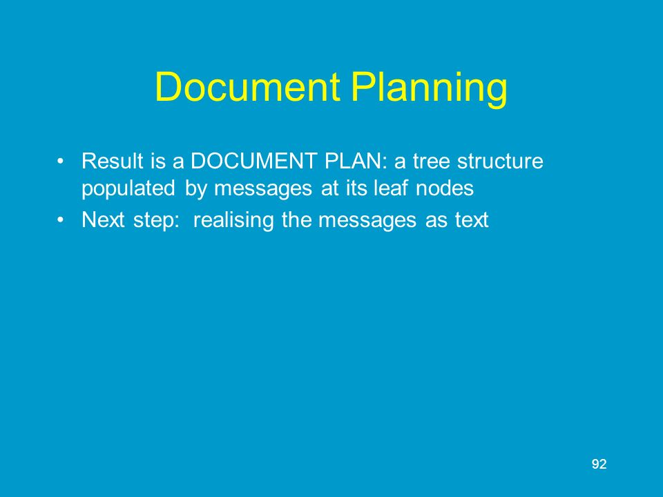 Document Planning Result is a DOCUMENT PLAN: a tree structure populated by messages at its leaf nodes.