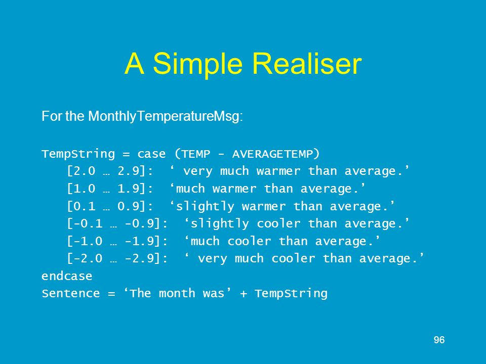 A Simple Realiser For the MonthlyTemperatureMsg: