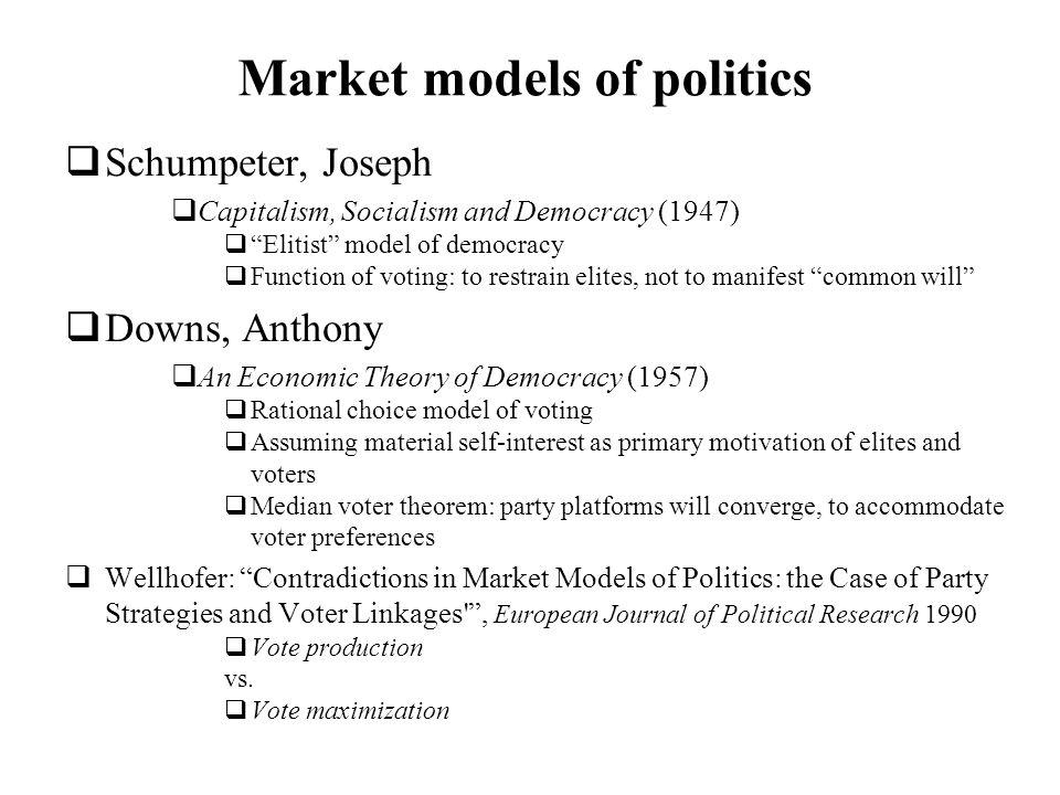 Market models of politics