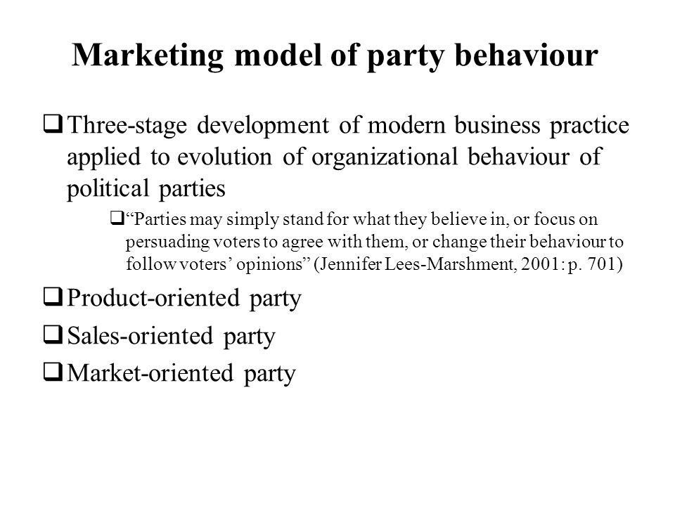 Marketing model of party behaviour