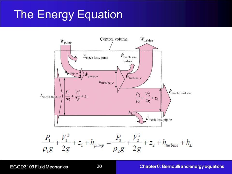bernoulli 39 s equation pump. the energy equation eggd3109 fluid mechanics bernoulli 39 s pump .