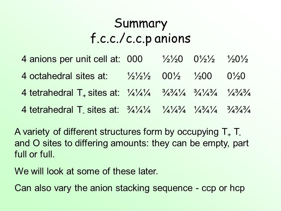 Summary f.c.c./c.c.p anions