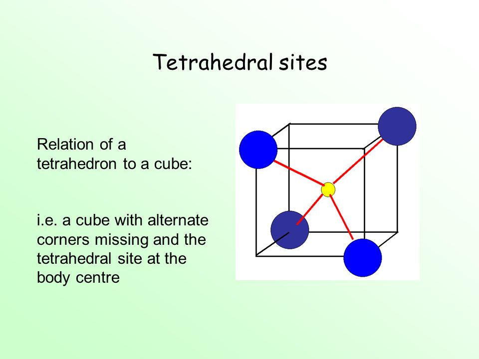 Tetrahedral sites Relation of a tetrahedron to a cube: