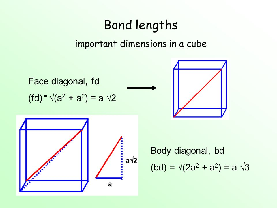 important dimensions in a cube