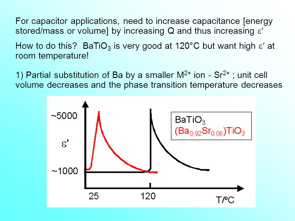 For capacitor applications, need to increase capacitance [energy stored/mass or volume] by increasing Q and thus increasing 
