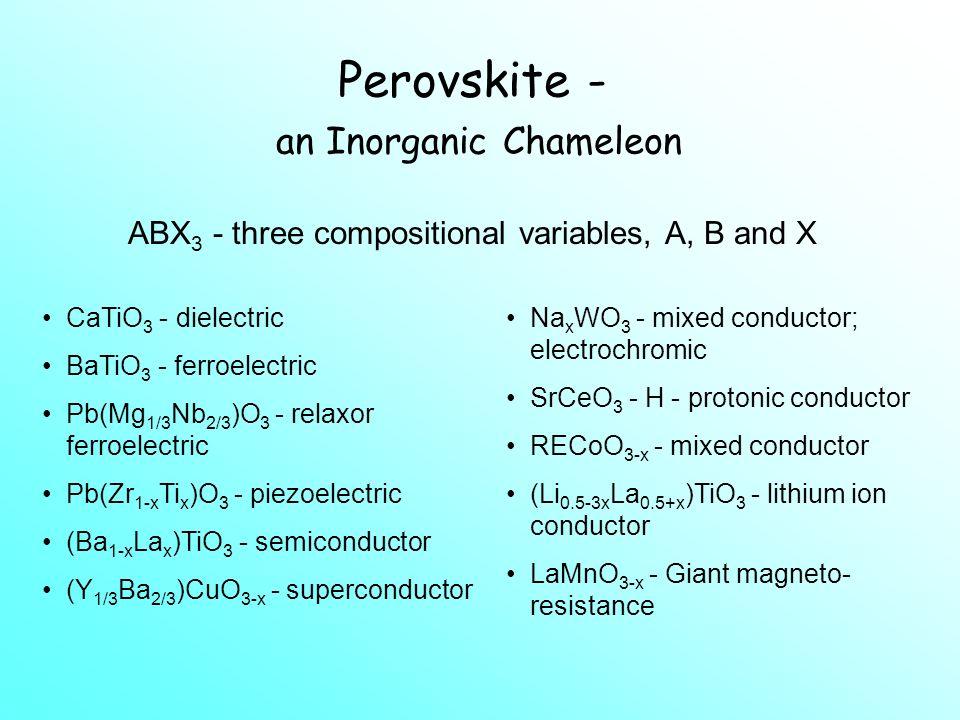 Perovskite - an Inorganic Chameleon