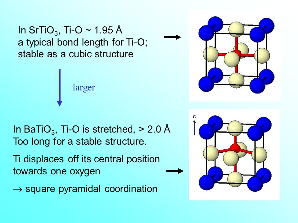 In SrTiO3, Ti-O ~ 1.95 Å a typical bond length for Ti-O; stable as a cubic structure