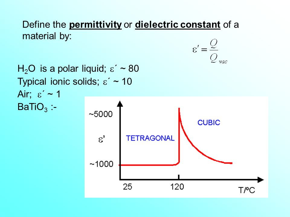 Define the permittivity or dielectric constant of a material by: