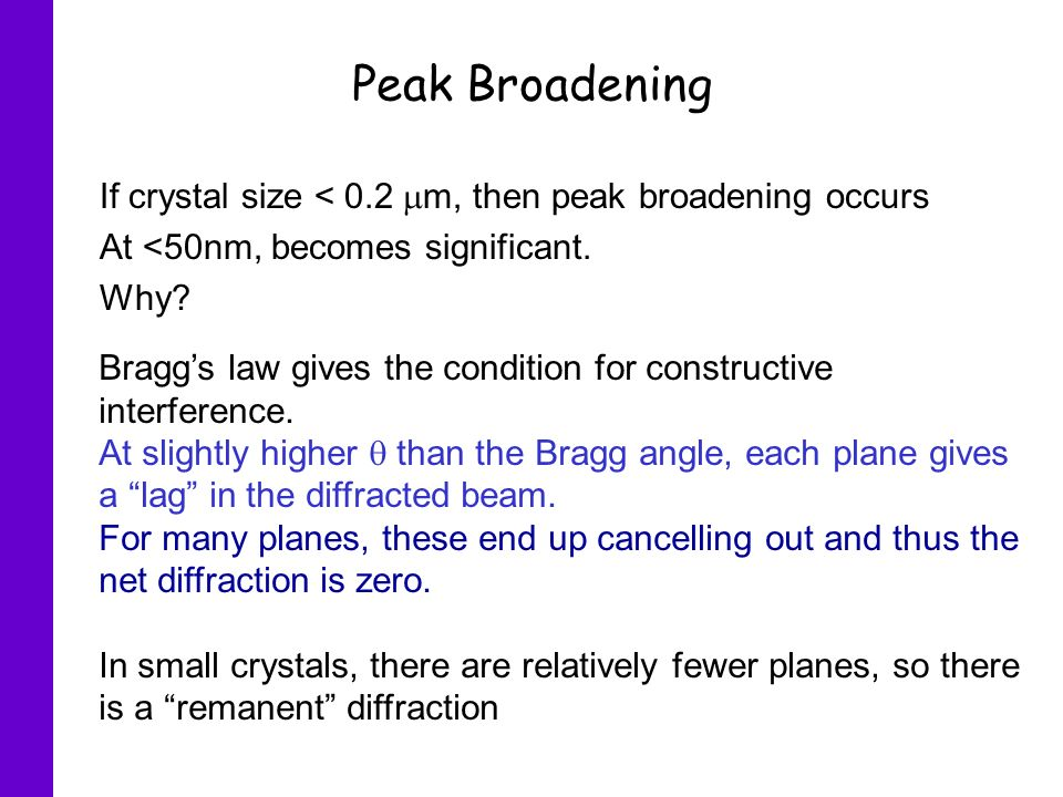 Peak Broadening If crystal size < 0.2 m, then peak broadening occurs. At <50nm, becomes significant.