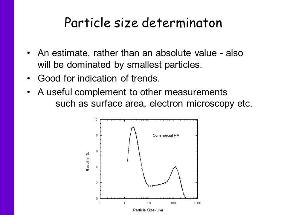 Particle size determinaton