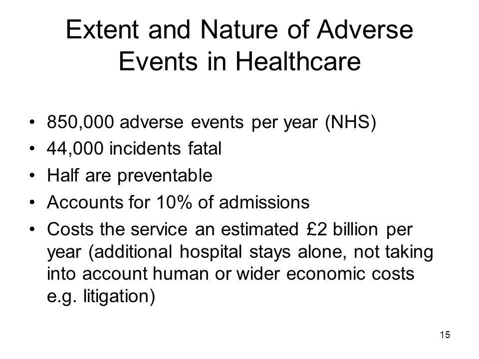 Extent and Nature of Adverse Events in Healthcare