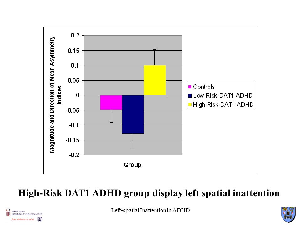 Left-spatial Inattention in ADHD