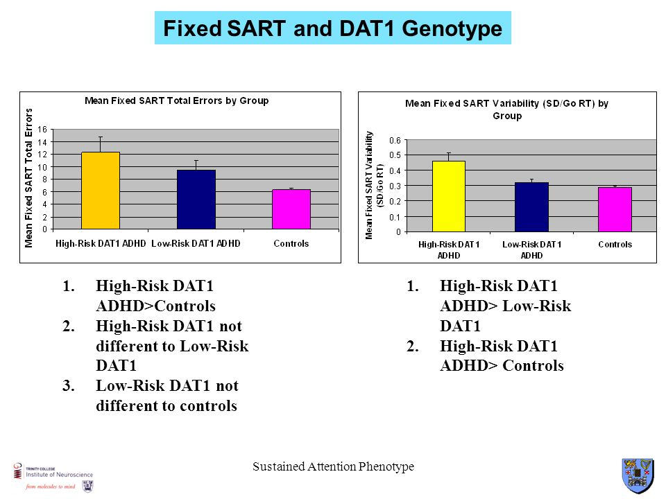 Fixed SART and DAT1 Genotype
