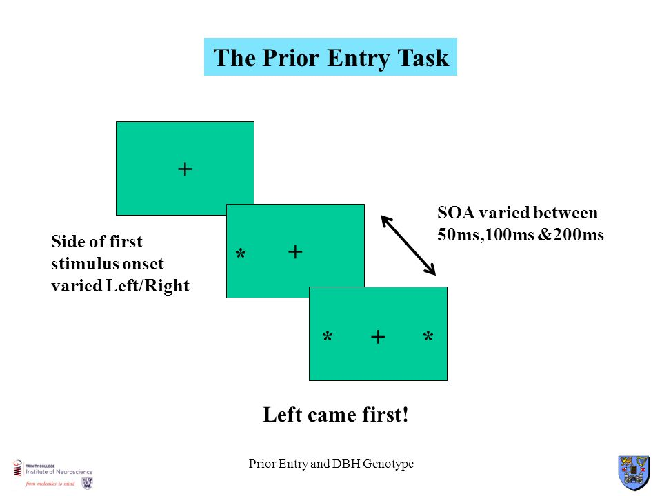 Prior Entry and DBH Genotype