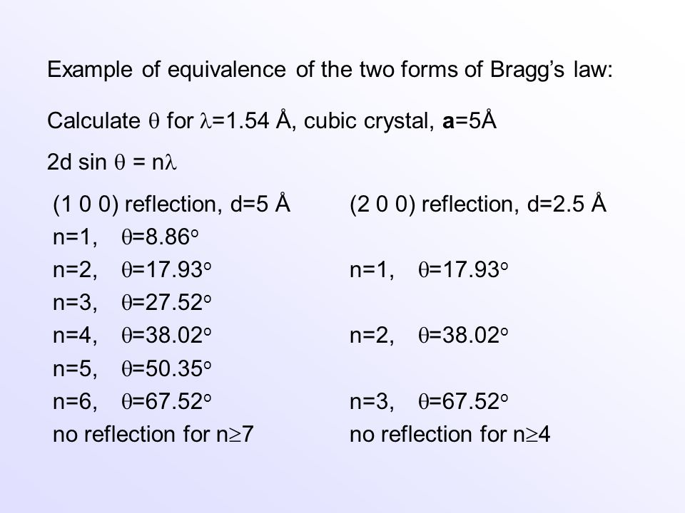 Example of equivalence of the two forms of Bragg's law: