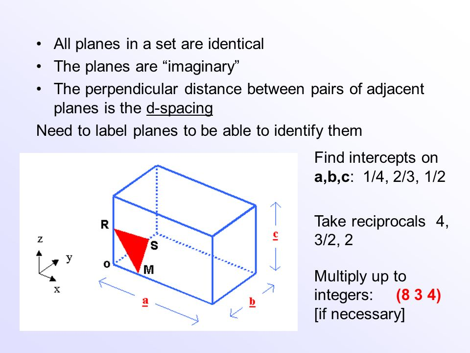 All planes in a set are identical