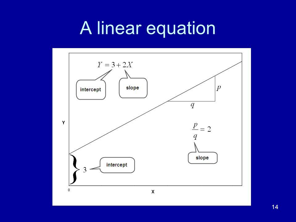 A linear equation