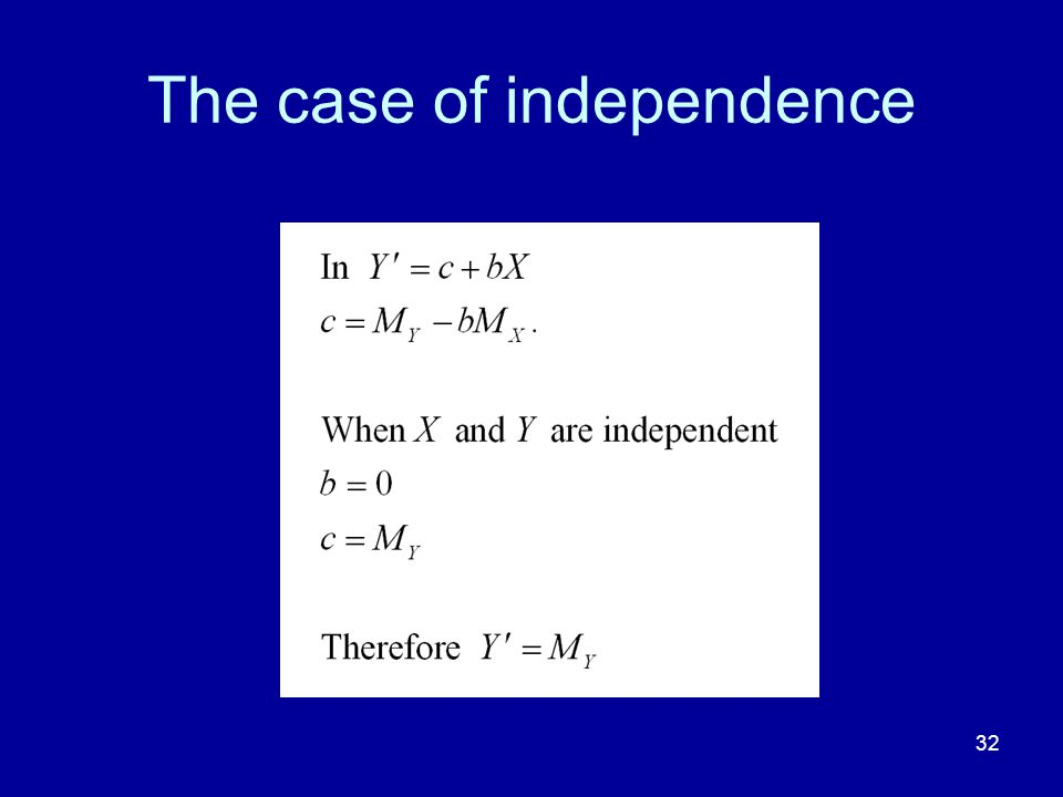 The case of independence