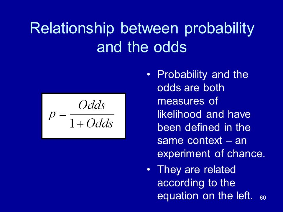 Relationship between probability and the odds