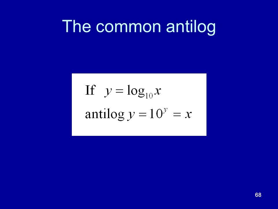 The common antilog