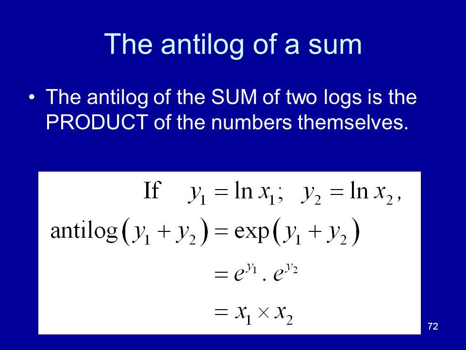 The antilog of a sum The antilog of the SUM of two logs is the PRODUCT of the numbers themselves.