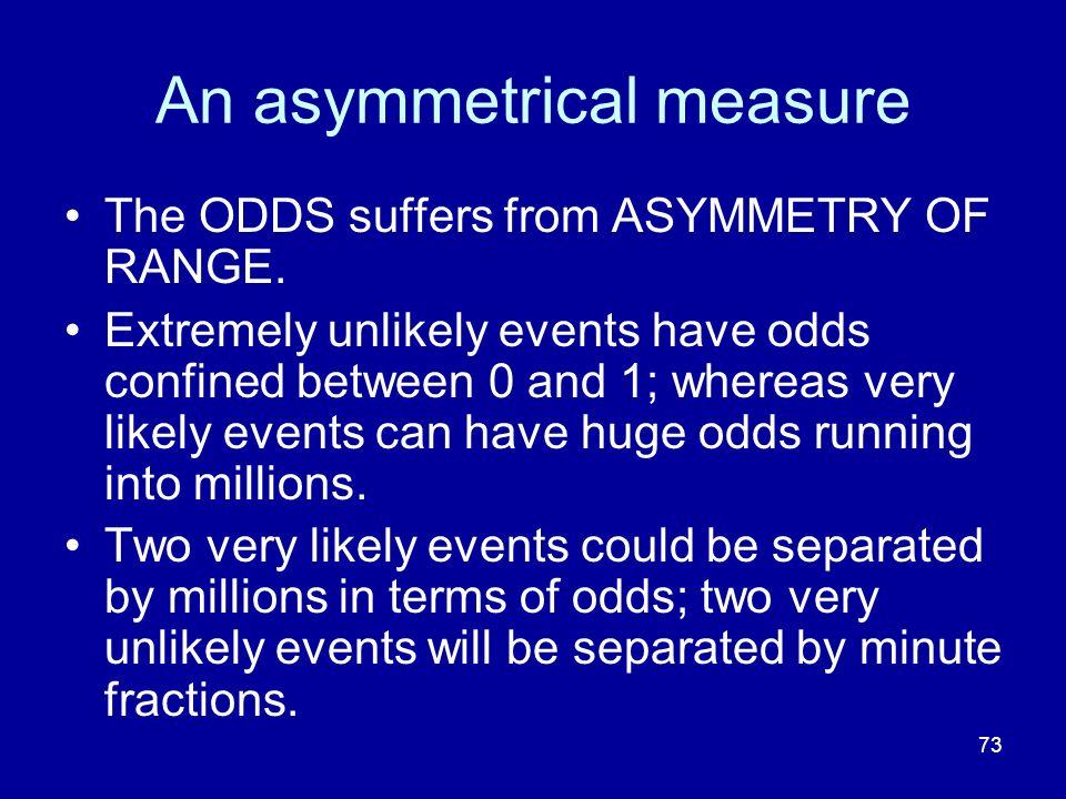 An asymmetrical measure