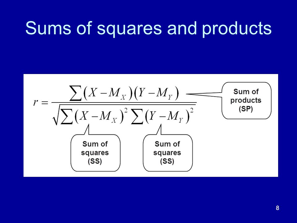 Sums of squares and products