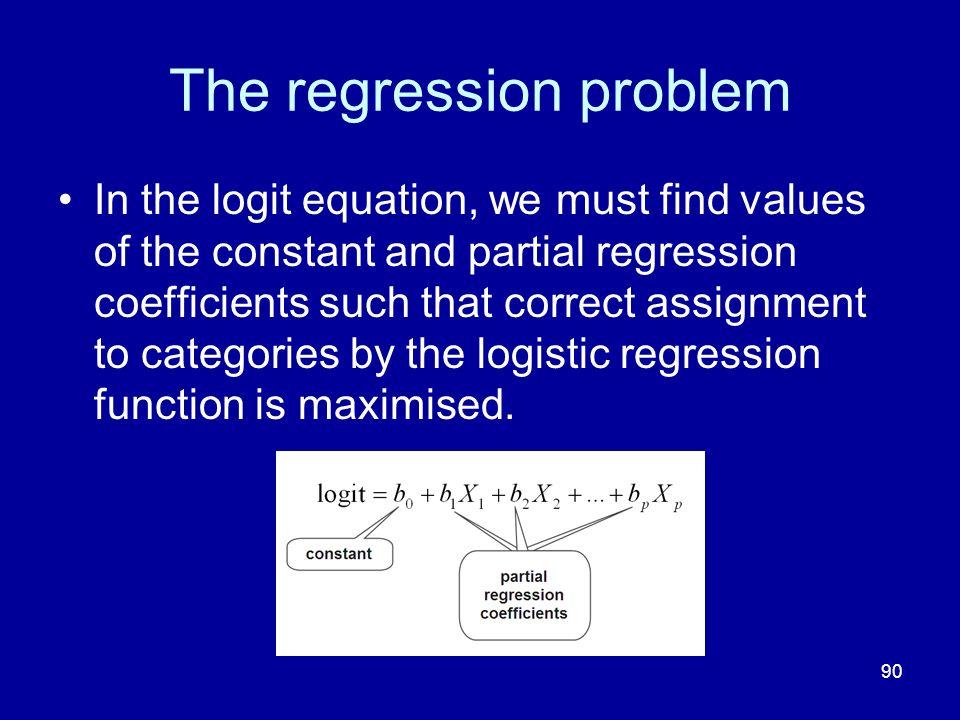 The regression problem