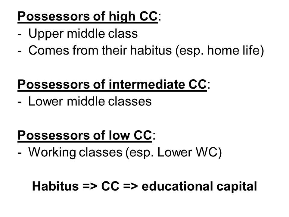 Habitus => CC => educational capital