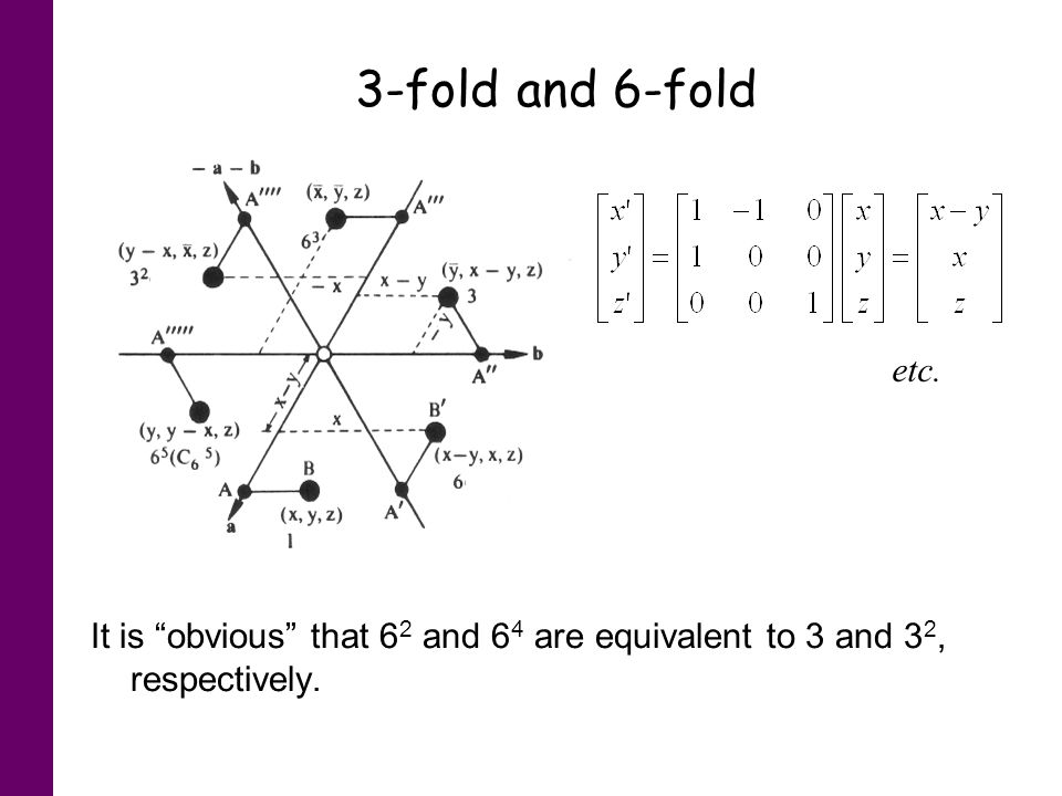 3-fold and 6-fold etc. It is obvious that 62 and 64 are equivalent to 3 and 32, respectively.