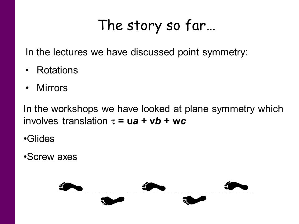 The story so far… In the lectures we have discussed point symmetry: