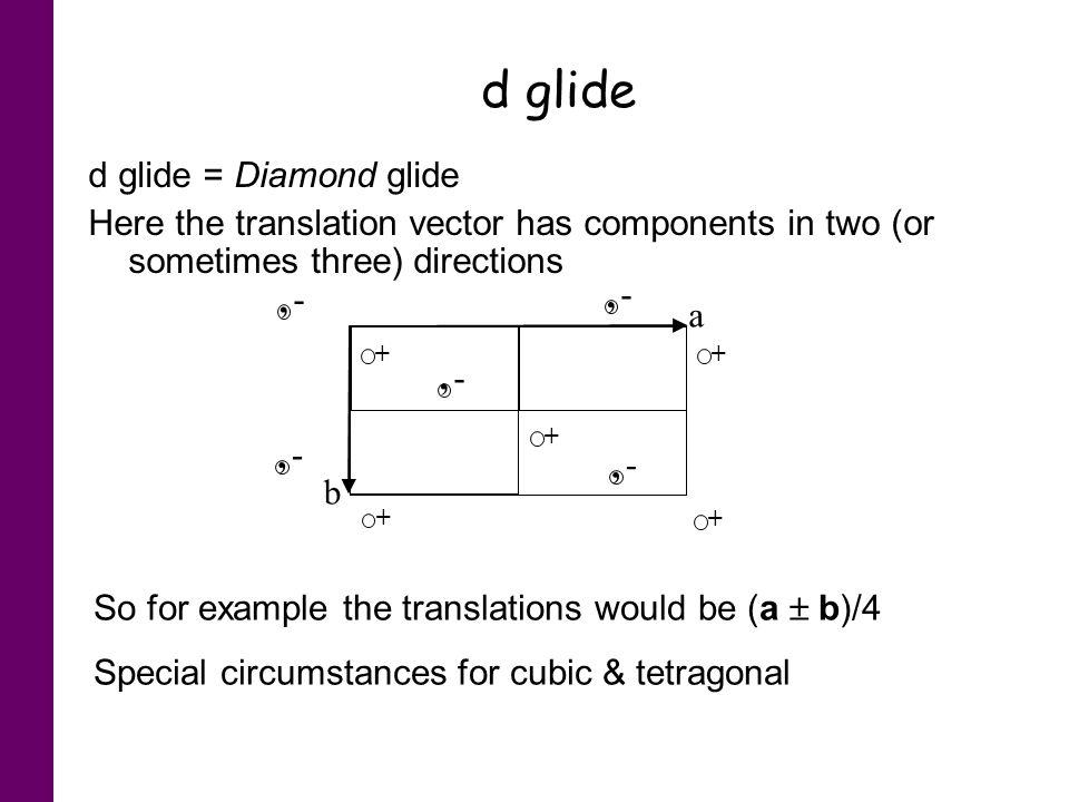 d glide d glide = Diamond glide