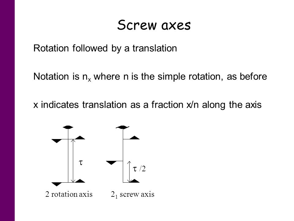 Screw axes Rotation followed by a translation
