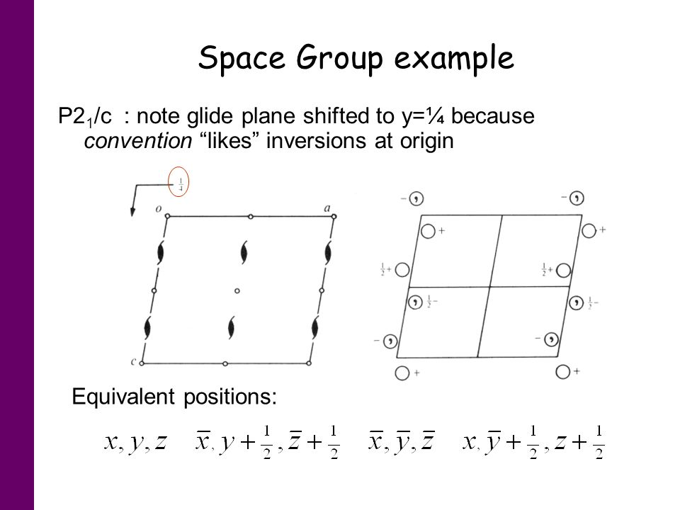 Space Group example P21/c : note glide plane shifted to y=¼ because convention likes inversions at origin.