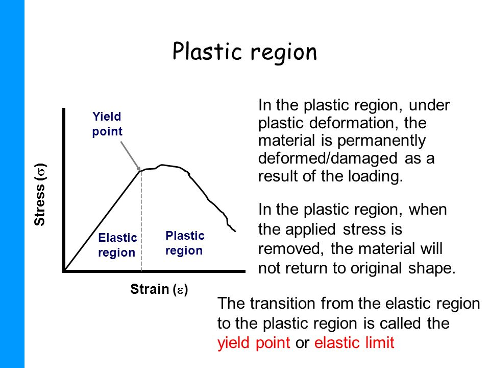 Plastic region In the plastic region, under plastic deformation, the material is permanently deformed/damaged as a result of the loading.