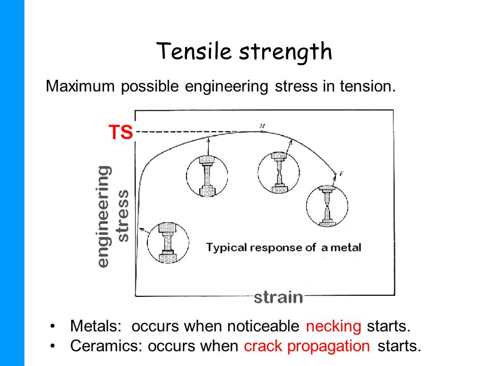 Tensile strength Maximum possible engineering stress in tension.