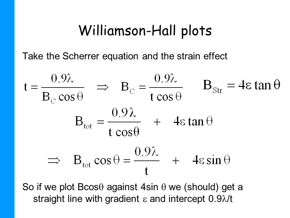 Williamson-Hall plots