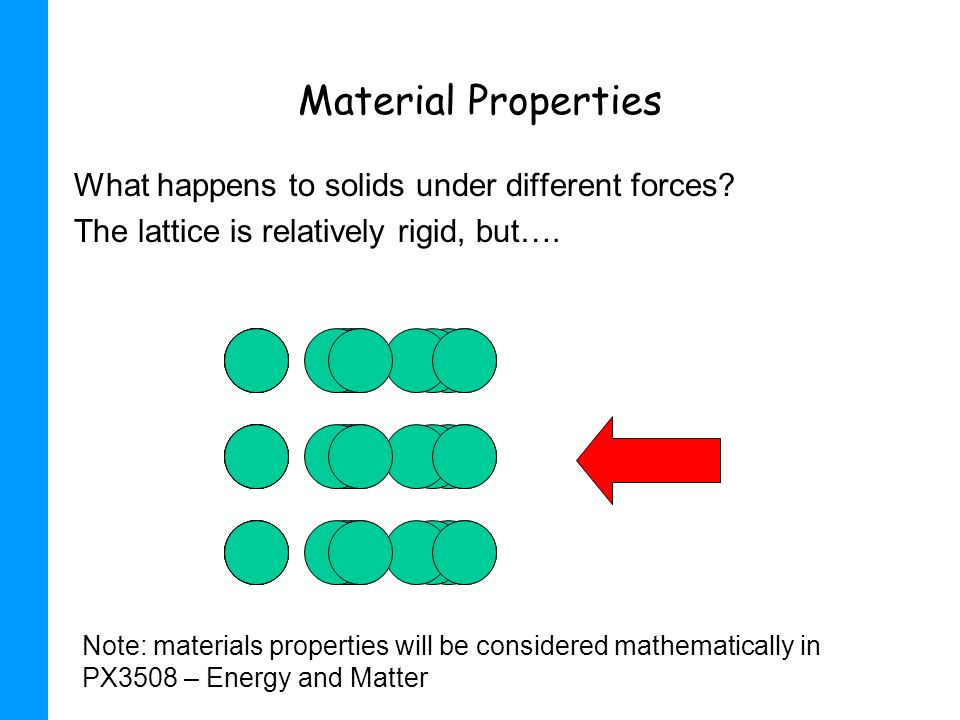 Material Properties What happens to solids under different forces