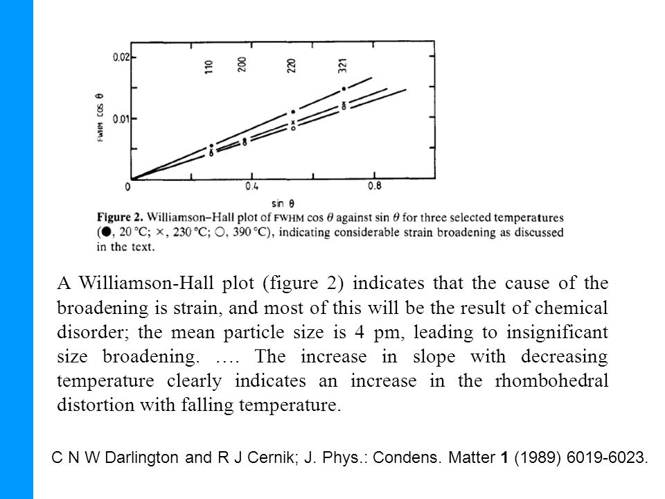 A Williamson-Hall plot (figure 2) indicates that the cause of the broadening is strain, and most of this will be the result of chemical disorder; the mean particle size is 4 pm, leading to insignificant size broadening. …. The increase in slope with decreasing temperature clearly indicates an increase in the rhombohedral distortion with falling temperature.